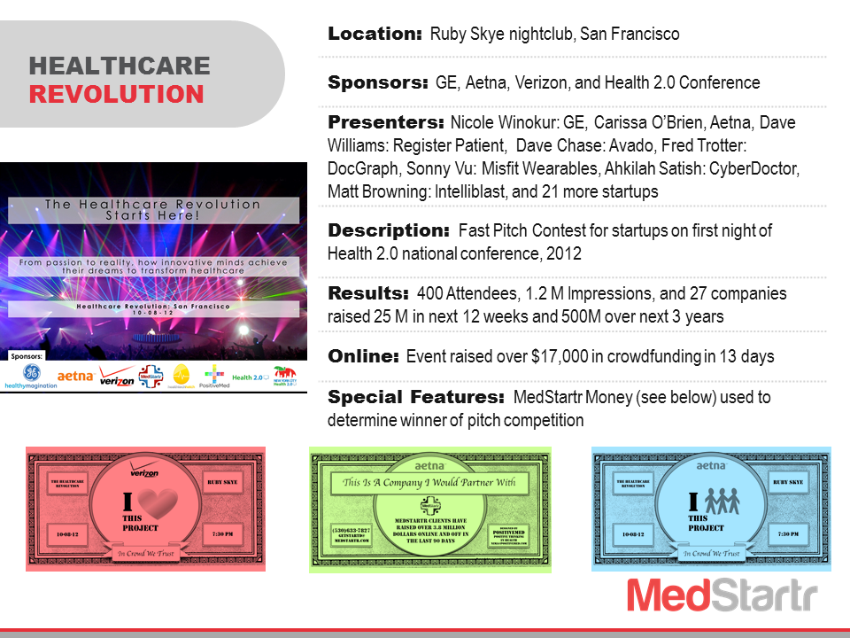 Summary of Healthcare Revolution 2012 event